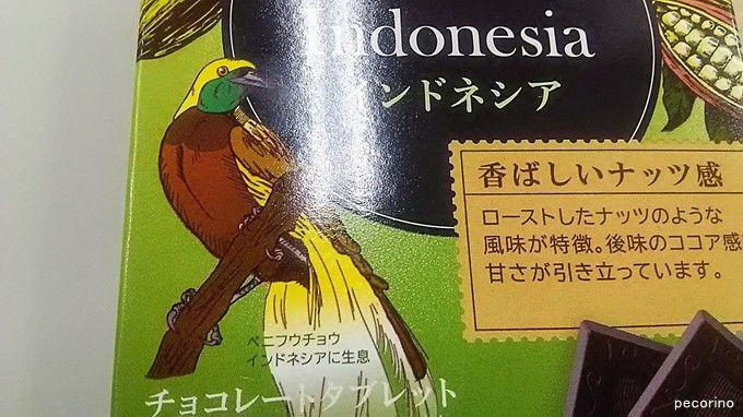 インドネシアに生息するベニフウチョウ